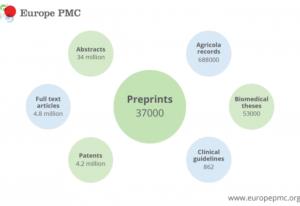 EuropePMC preprints