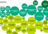 WCRD Interactive Cancer Risk Matrix